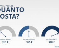 prezzi-medi-affitto-firenze